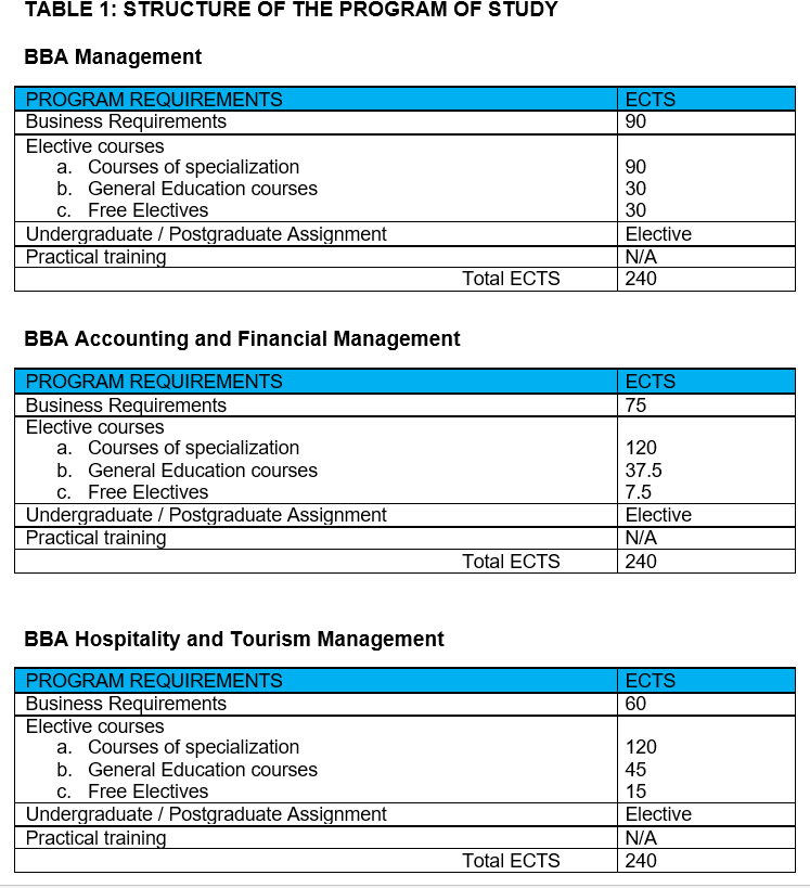 structure bba